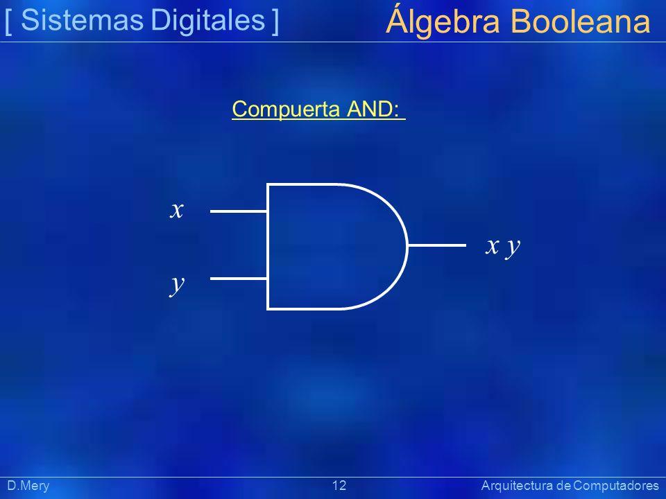 Álgebra Booleana [ Sistemas Digitales ] x x y y Compuerta AND: